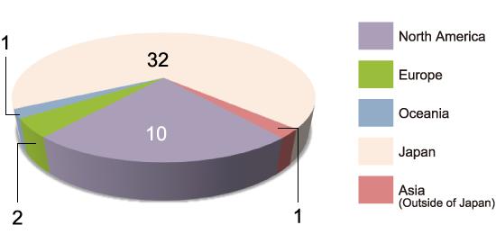 fig_data_nationality_en.png