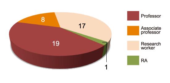fig_data_position_en.png