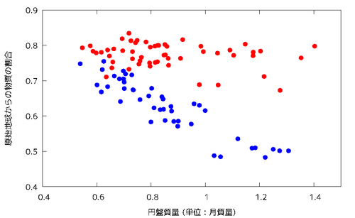 Figure3_saitoh1.png