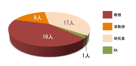 fig_data_position.png
