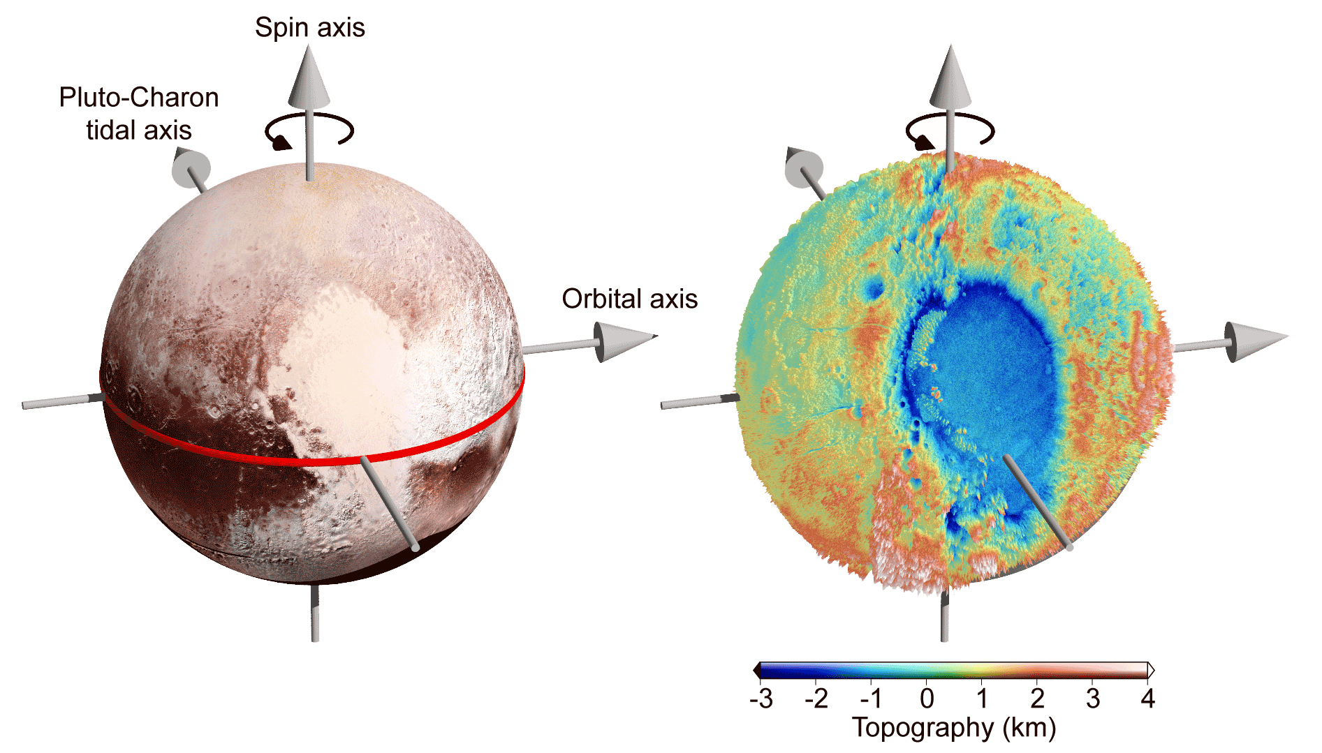 極寒の冥王星の地下に海が存在できる謎を解明