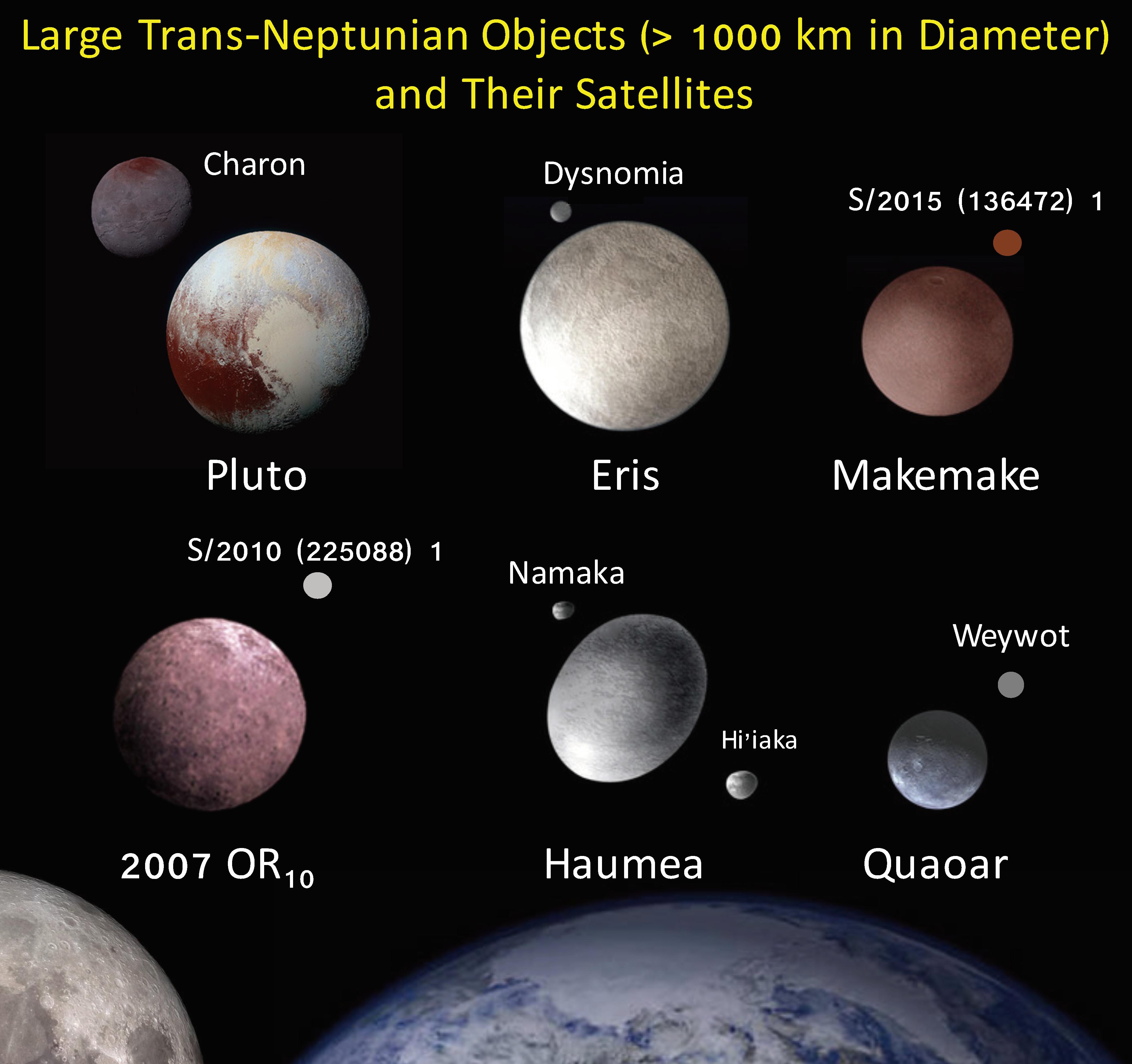 冥王星を含む太陽系外縁天体の衛星、 太陽系初期の巨大天体衝突で形成された可能性